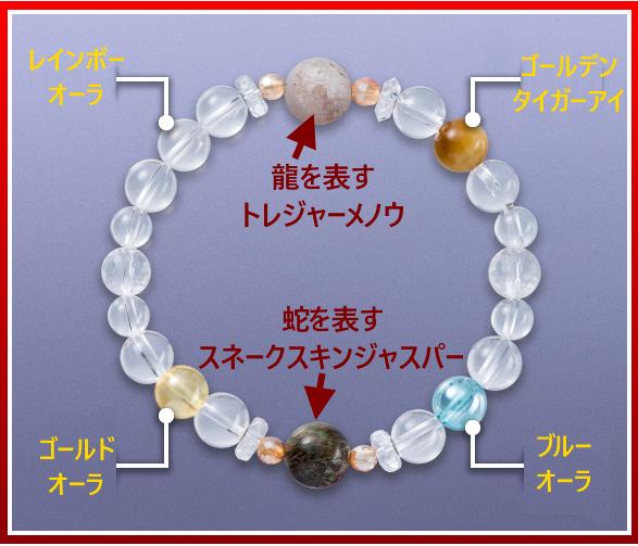辰巳ブレスのパワーストーン解説