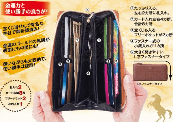 馬蹄形財布の内装の様子 札入れ、小銭入れのほかにフリーポケットやカード入れもついている。